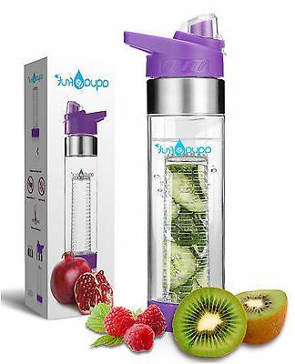 Aquafrut Bottom Loading Fruit Infuser Water Bottle  USA Sell